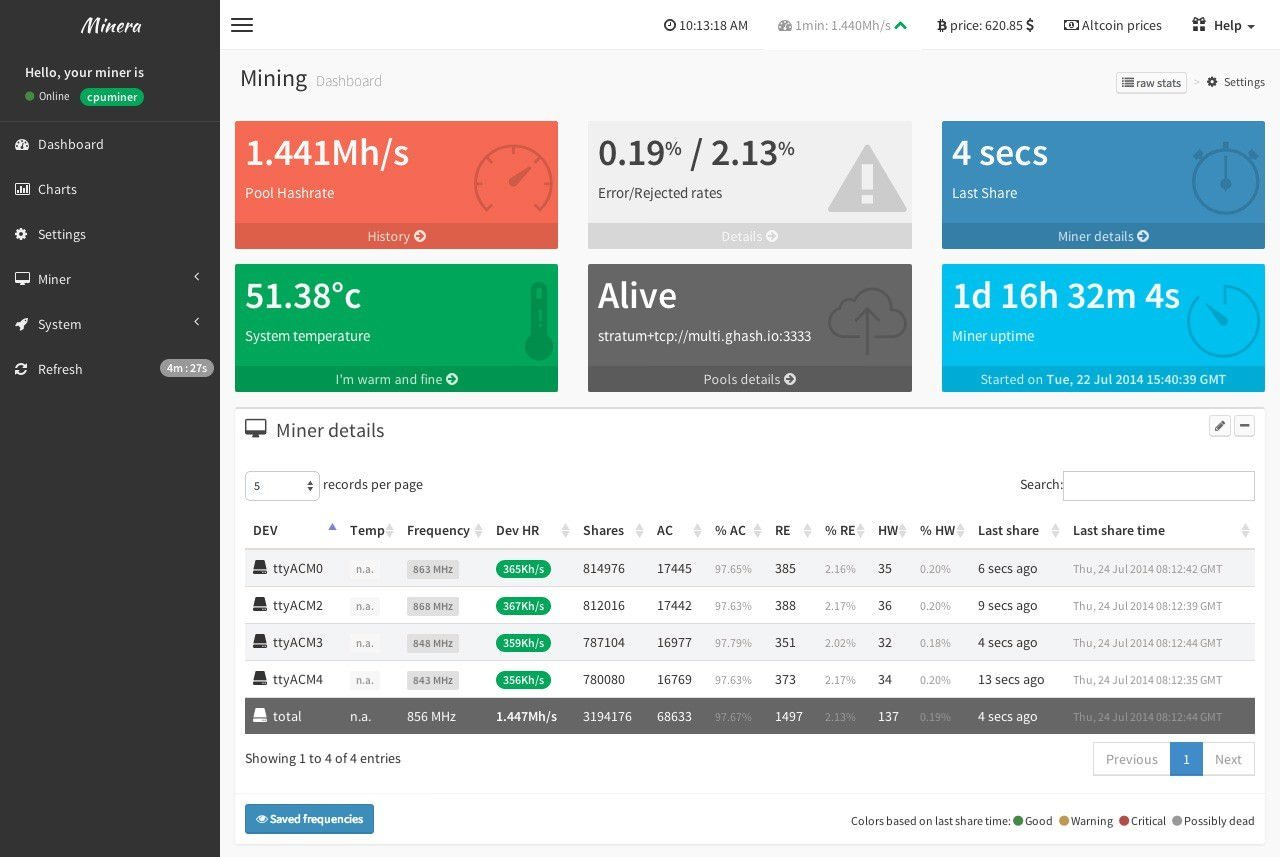 Cryptocurrency Mac Dashboard Widget Bitcoin Pool Server Open Source